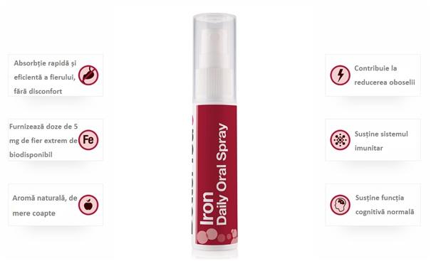 iron oral spray beneficii